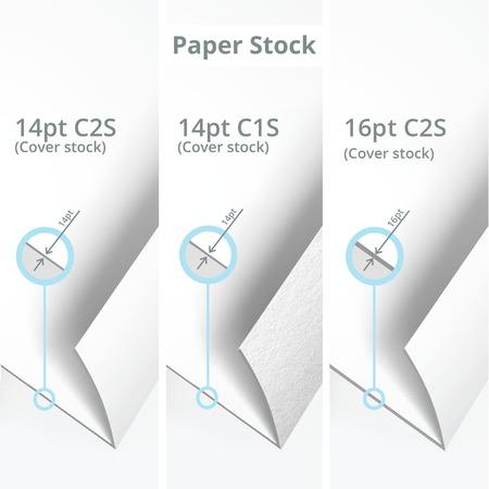 Paper Material