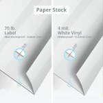 Cut-to-Size Stickers Paperstock