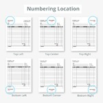 Numbering Location