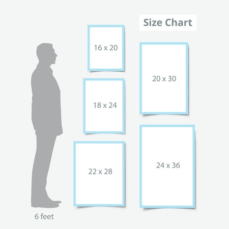 Poster Sign Sizes