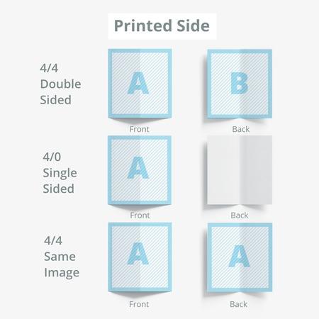 Greeting Card Printed Sides