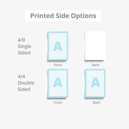 Foil BC Printed Side Option