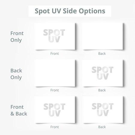 Spot UV Side