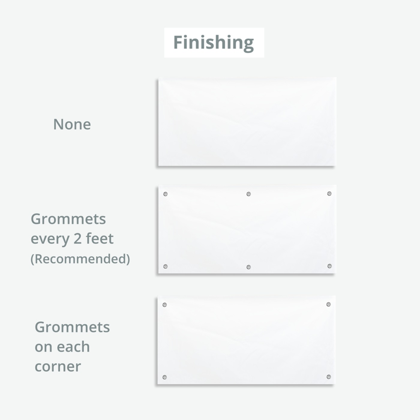 Grommet Options for Banners